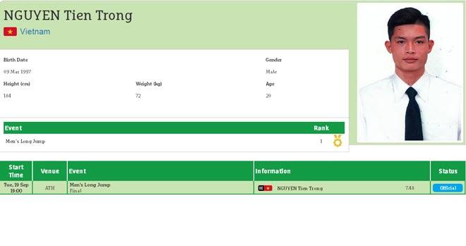 Tài năng 9x Việt đoạt HCV giải châu Á: Thứ 5 SEA Games hạ hàng loạt cao thủ 1