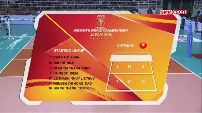 Chi tiết bóng chuyền nữ Thái Lan - Việt Nam: Sai lầm đáng tiếc (KT) 9