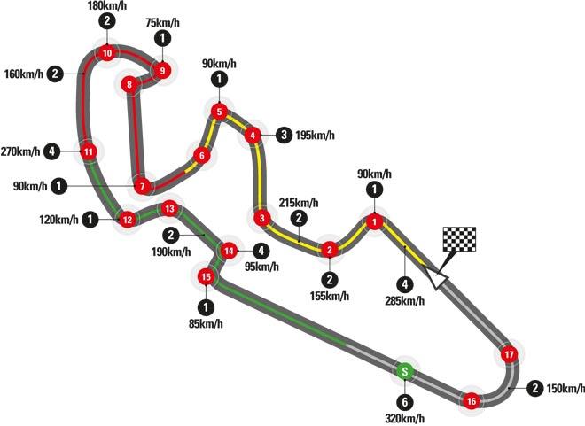 """Đua xe MotoGP: Quyết chiến trên """"Thánh địa bò tót"""" lần 3 2"""