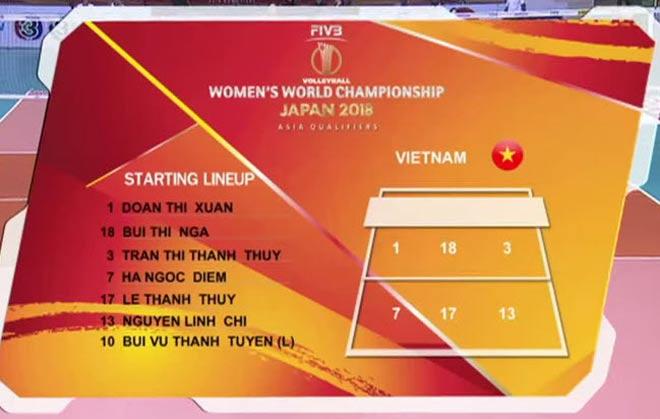TRỰC TIẾP Việt Nam - Triều Tiên: Nỗ lực không thành (KT) 5