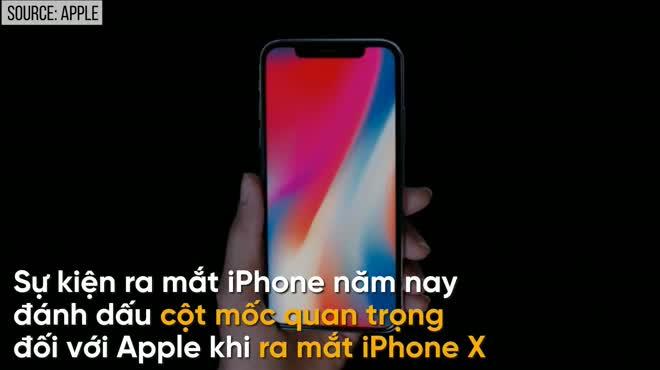 """Những tính năng iPhone X có trang bị nhưng iPhone 8 thì """"bó tay"""""""