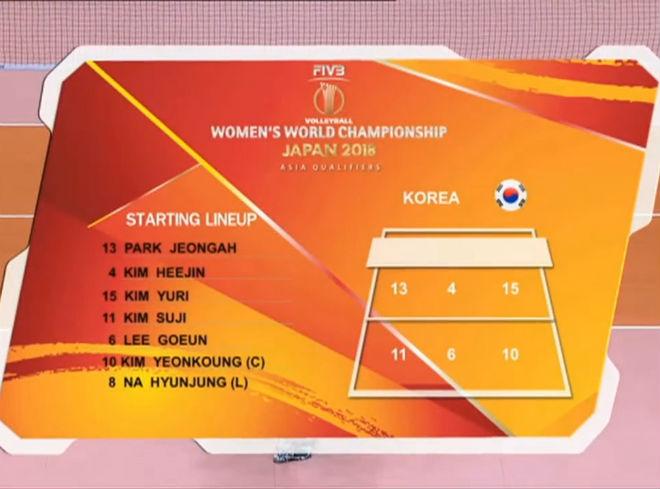 Chi tiết bóng chuyền nữ Việt Nam - Hàn Quốc: Đẳng cấp quá chênh lệch (KT) 4