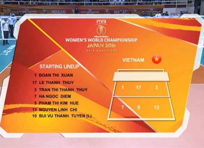 Chi tiết bóng chuyền nữ Việt Nam - Hàn Quốc: Đẳng cấp quá chênh lệch (KT) 3