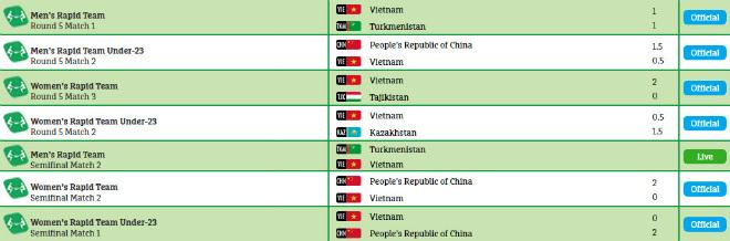 Cập nhật đoàn Việt Nam ở AIMAG 26/9: Cặp đôi Việt đấu chung kết dance sport 3