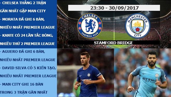 Ngoại hạng Anh trước vòng 7: Chelsea đại chiến Man City, MU đắc lợi 4