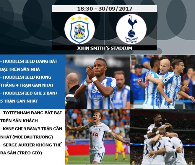 Ngoại hạng Anh trước vòng 7: Chelsea đại chiến Man City, MU đắc lợi 5