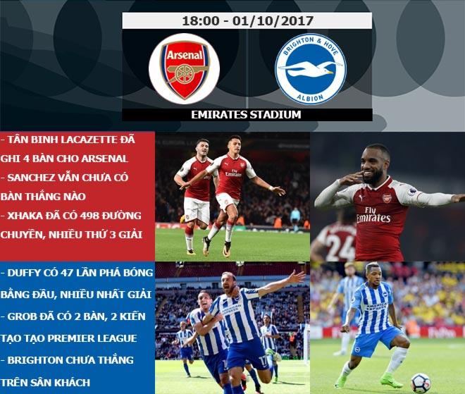 Ngoại hạng Anh trước vòng 7: Chelsea đại chiến Man City, MU đắc lợi 8