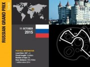 Thể thao - Russian GP: Cơn ác mộng tiếp theo của Mercedes!?