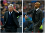 Bóng đá - Top 10 ứng cử viên có thể thay Mourinho dẫn dắt Chelsea