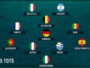 Bóng đá - Balotelli vượt Messi, Ronaldo ở đội hình số 1 châu Âu
