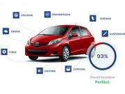 Tư vấn - [Đồ họa] Danh sách dụng cụ thiết yếu trong mọi xe hơi