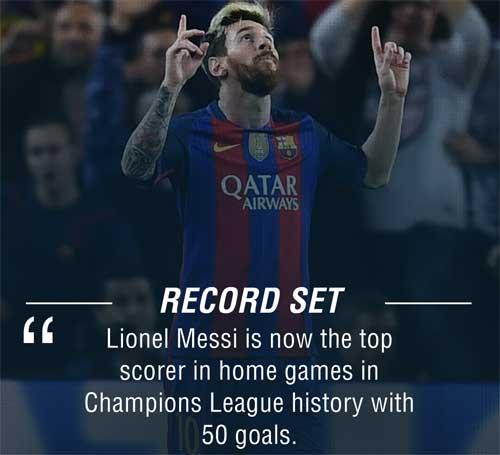 Hủy diệt Man City - Pep, Messi lập hàng loạt kỉ lục - ảnh 1