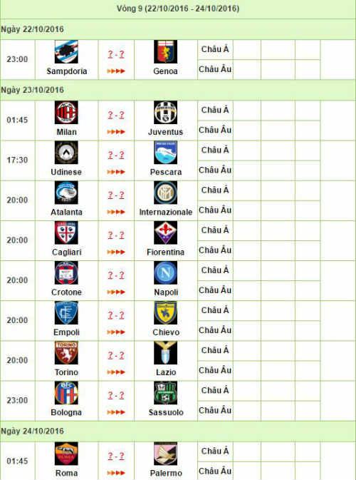 Trước V9 Serie A: Milan đấu Juventus, tái hiện thời vàng son - 3