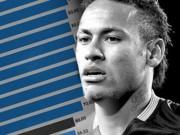 """Bóng đá - Neymar đá 11m tệ nhì châu Âu, Ronaldo """"hay"""" thứ 13"""