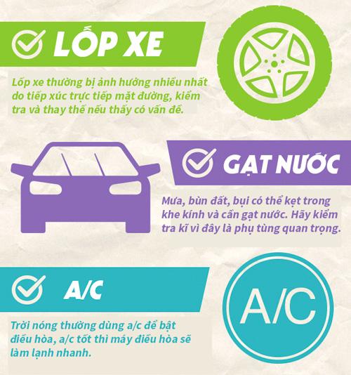 [Infographics] Các phụ tùng cần lưu ý khi bảo dưỡng ô tô