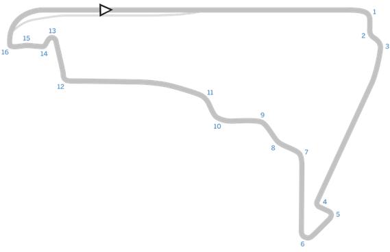 Lịch thi đấu F1: Mexican GP 2017 - 1