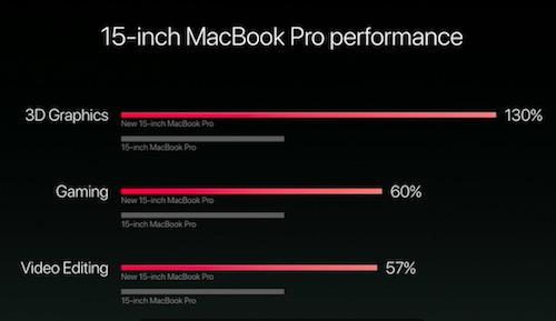 Apple trình làng tuyệt phẩm Macbook Pro mới với Touch Bar - 11