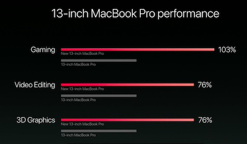 Apple trình làng tuyệt phẩm Macbook Pro mới với Touch Bar - 12