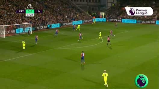 TRỰC TIẾP bóng đá Liverpool - C. Palace: Đôi công hấp dẫn