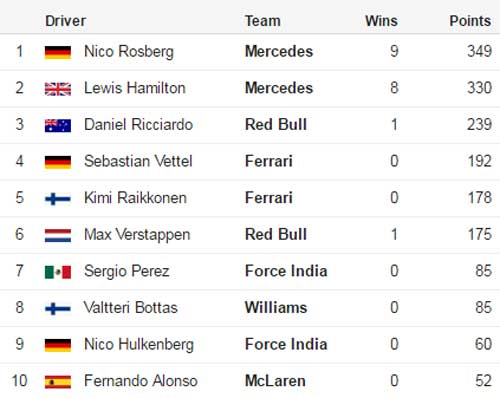 F1 – Mexican GP: Còn nước còn tát - ảnh 3