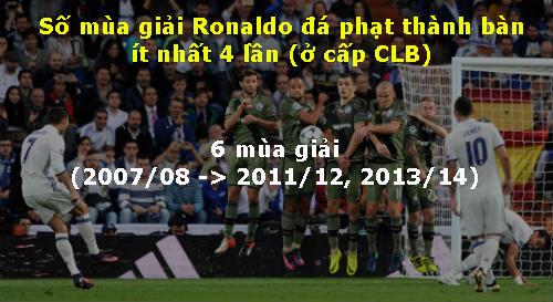 messi-va-ronaldo-ai-co-cu-da-phat-hon-ai 3