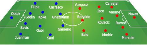 Atletico – Real Madrid: Trông cả vào Ronaldo – Bale - 3