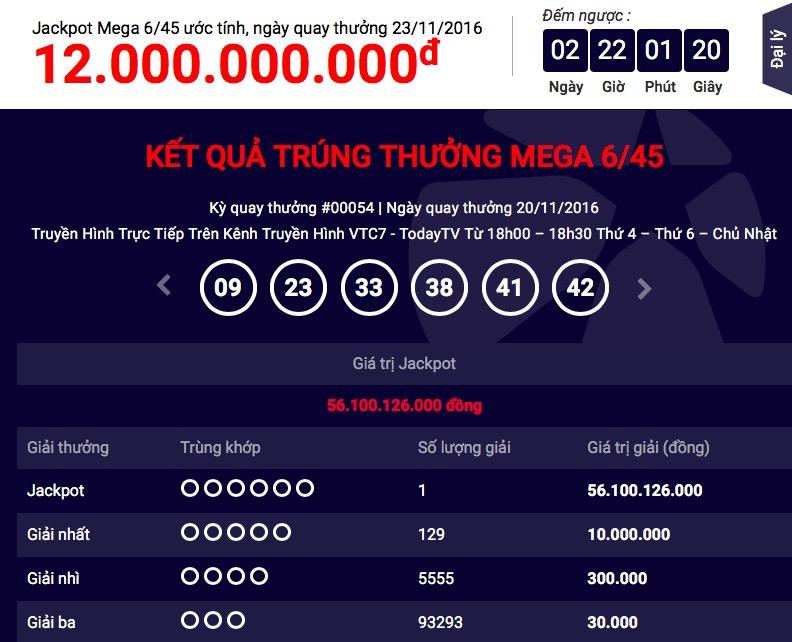 Sốc: Xổ số điện toán lại có người trúng hơn 56 tỉ đồng