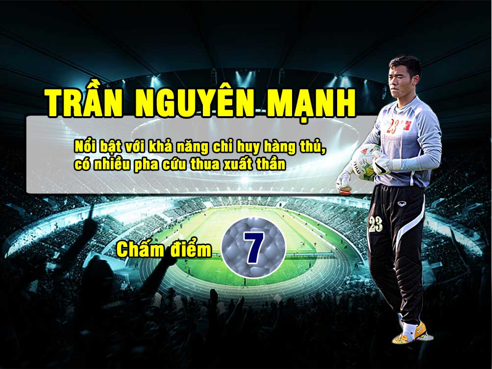 Ai xứng đáng được nêu danh cho vị trí ngôi sao của ĐT Việt Nam 1