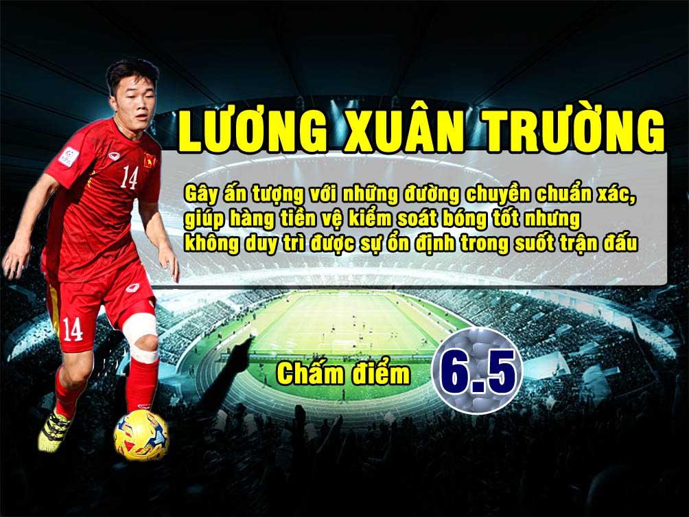 Ai xứng đáng được nêu danh cho vị trí ngôi sao của ĐT Việt Nam 11