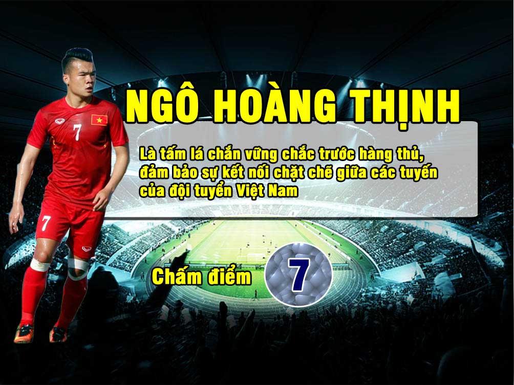 Ai xứng đáng được nêu danh cho vị trí ngôi sao của ĐT Việt Nam 12
