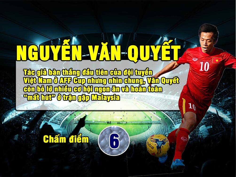 Ai xứng đáng được nêu danh cho vị trí ngôi sao của ĐT Việt Nam 16