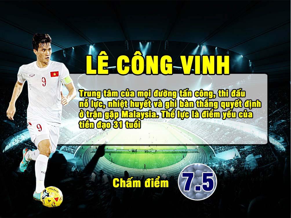 Ai xứng đáng được nêu danh cho vị trí ngôi sao của ĐT Việt Nam 18
