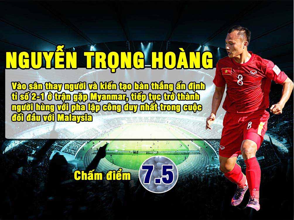 Ai xứng đáng được nêu danh cho vị trí ngôi sao của ĐT Việt Nam 14