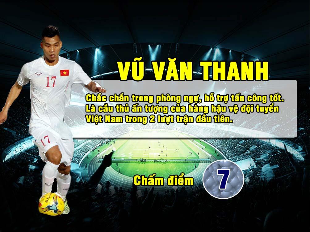 Ai xứng đáng được nêu danh cho vị trí ngôi sao của ĐT Việt Nam 3