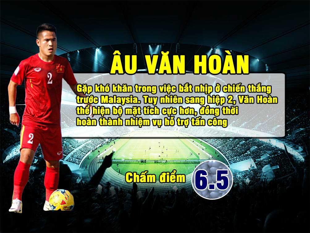 Ai xứng đáng được nêu danh cho vị trí ngôi sao của ĐT Việt Nam 4