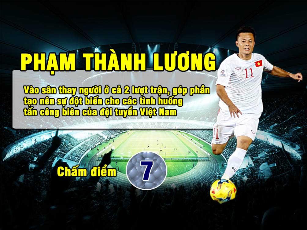 Ai xứng đáng được nêu danh cho vị trí ngôi sao của ĐT Việt Nam 10