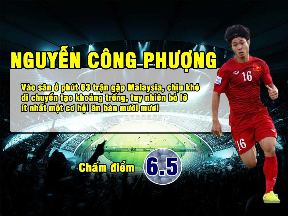Ai xứng đáng được nêu danh cho vị trí ngôi sao của ĐT Việt Nam 17
