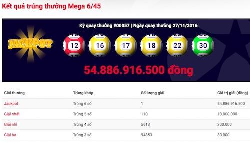 Người thứ 5 trúng vé số điện toán với gần 55 tỉ đồng