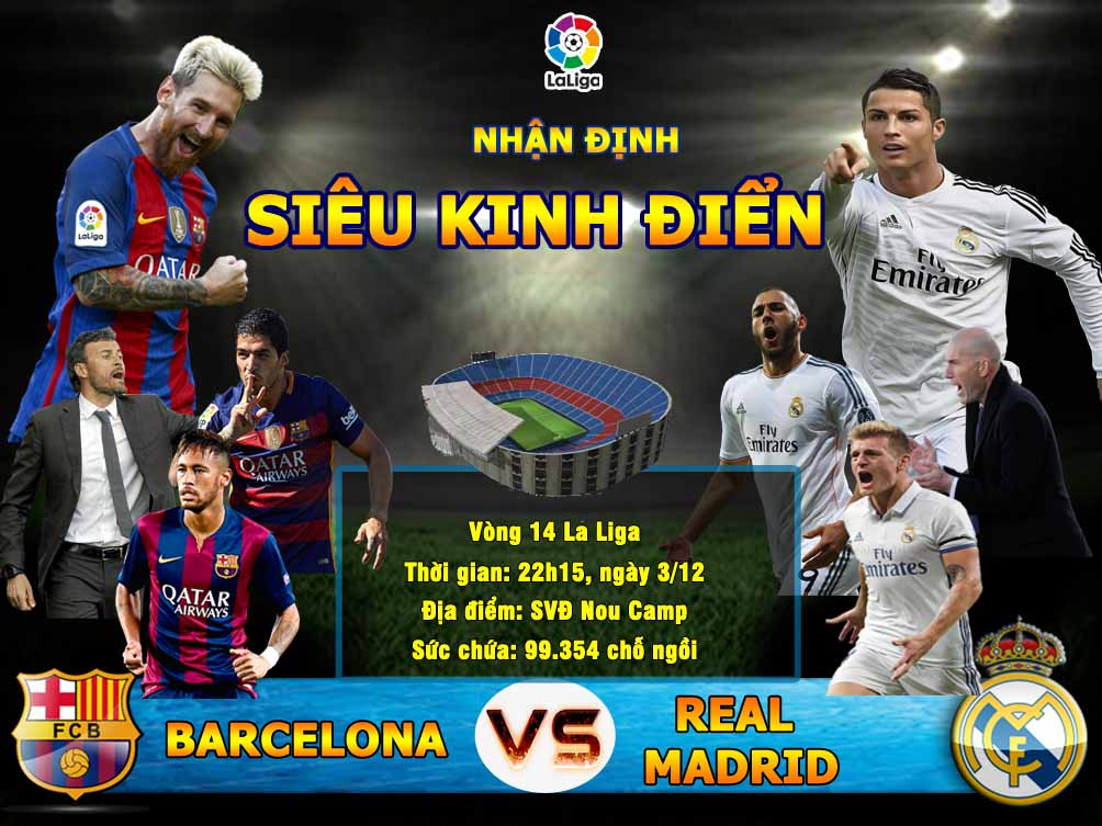 """Barcelona - Real Madrid: Nóng rực vì """"siêu kinh điển"""" - 1"""