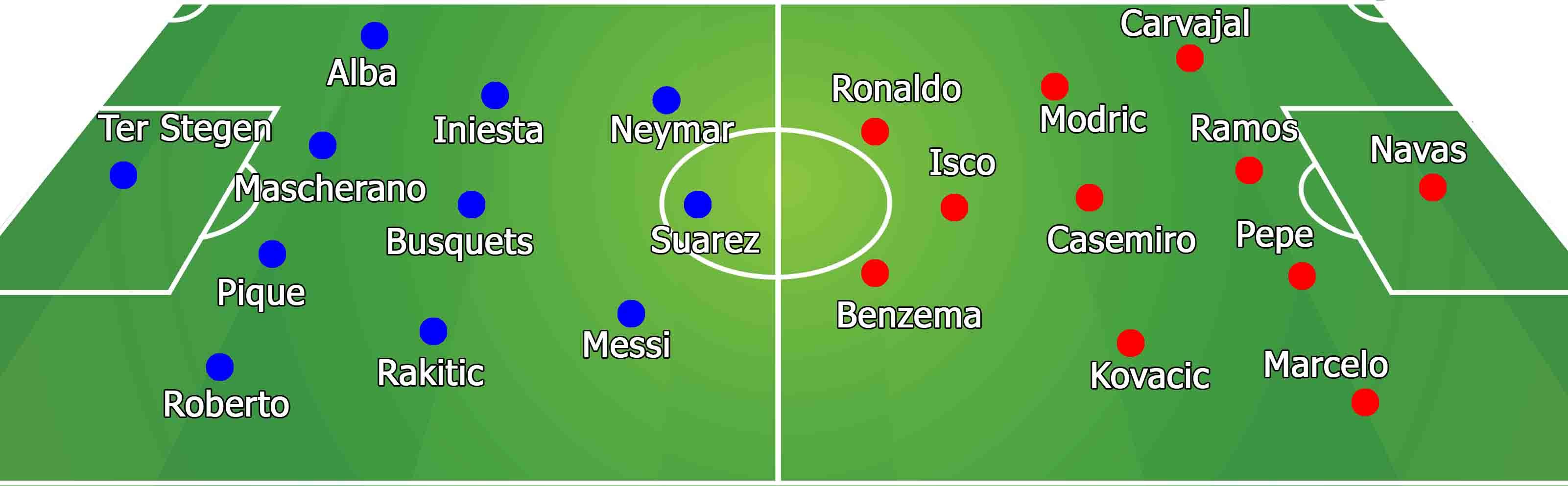 """Barcelona - Real Madrid: Nóng rực vì """"siêu kinh điển"""" - 4"""