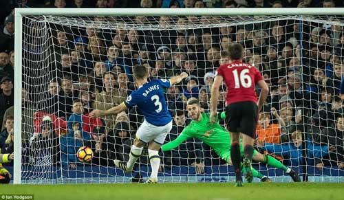 Vị Everton cầm hòa ở giây phút cuối khiến Mu mất điểm