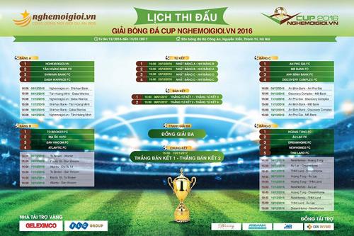 Khai mạc giải bóng đá CUP Nghemoigioi.vn: Gay cấn và cuồng nhiệt - 7