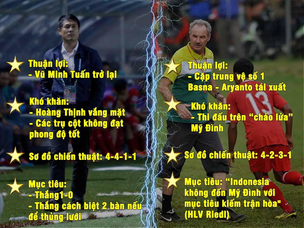 thong-tin-ben-ve-tran-ban-ket-viet-nam-indonesia-tran-chien-mang-tinh-quyet-dinh 6