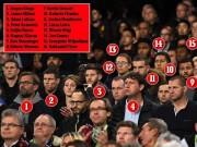 """Bóng đá - Cả đội Liverpool đến Nou Camp xem và """"học"""" Barca"""