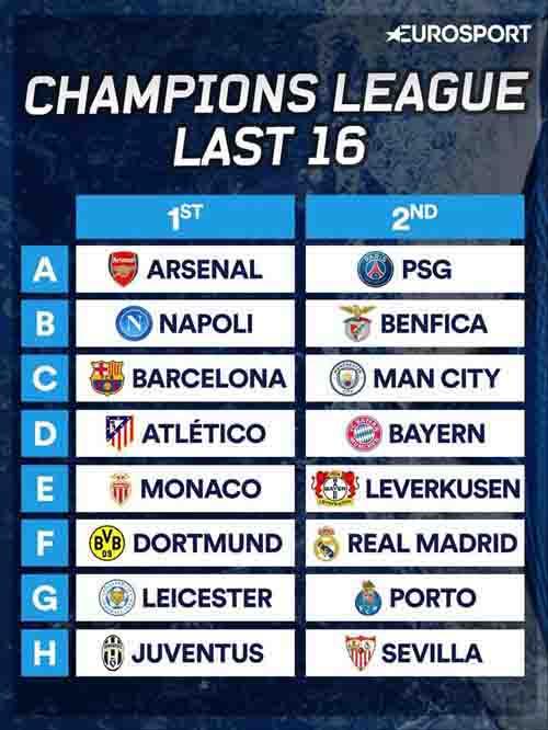 """Bốc thăm vòng 1/8 cúp C1 - Champions League: Chờ trận """"kinh điển"""" - 1"""