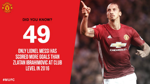 KINH NGẠC 2016: Siêu nhân Ibra chỉ xếp dưới mỗi Messi