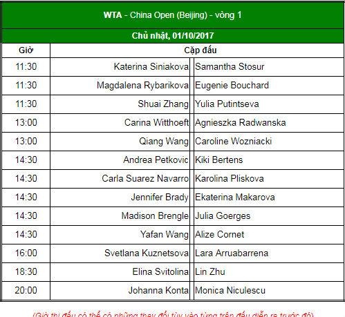 Trực tiếp tennis China Open 1/10: Wozniacki loạng choạng gặp chủ nhà 4