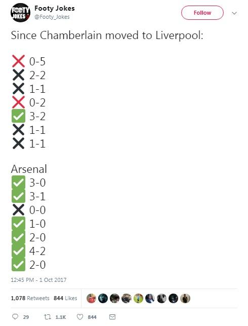 """Wenger """"cáo già bẫy Liverpool"""" 35 triệu bảng, Klopp như phát điên - 3"""