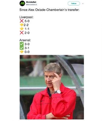 """Wenger """"cáo già bẫy Liverpool"""" 35 triệu bảng, Klopp như phát điên - 6"""
