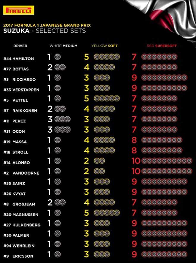 Đua xe F1, Japanese GP 2017: Nỗi ám ảnh của vụ tử nạn thương tâm 3